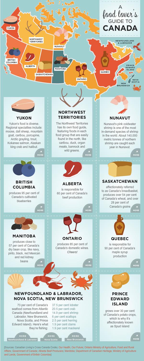 portfolio_canadianlivingfood_full